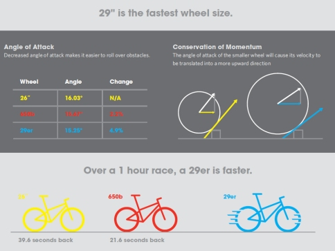 Wheel-Size-Comparo