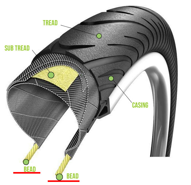 bicycle_tires_how_to_choose_5